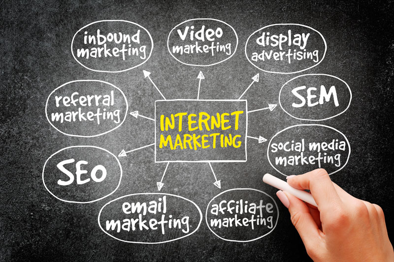 tecnicas de marketing online