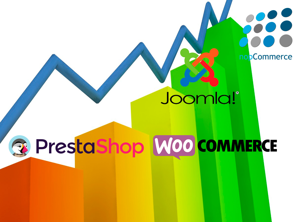 mejor plataforma ecommerce seo posicionamiento